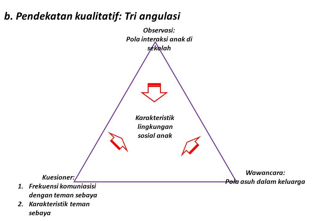 b. Pendekatan kualitatif: Tri angulasi