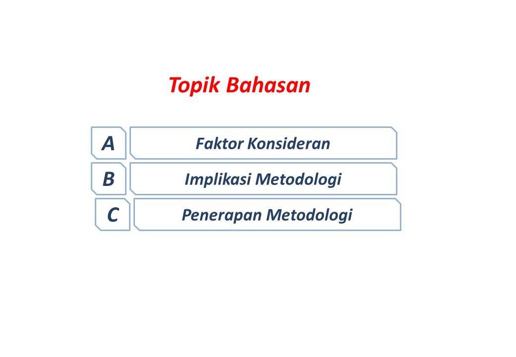 Topik Bahasan A B C Faktor Konsideran Implikasi Metodologi