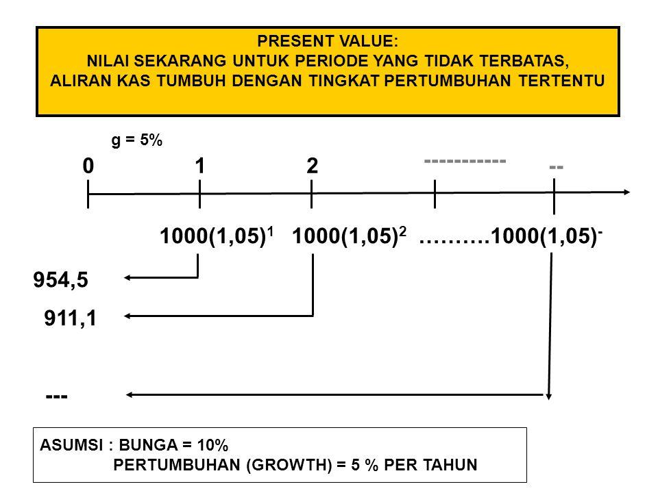 ----------- 1 2 -- 1000(1,05)1 1000(1,05)2 ……….1000(1,05)- 954,5 911,1