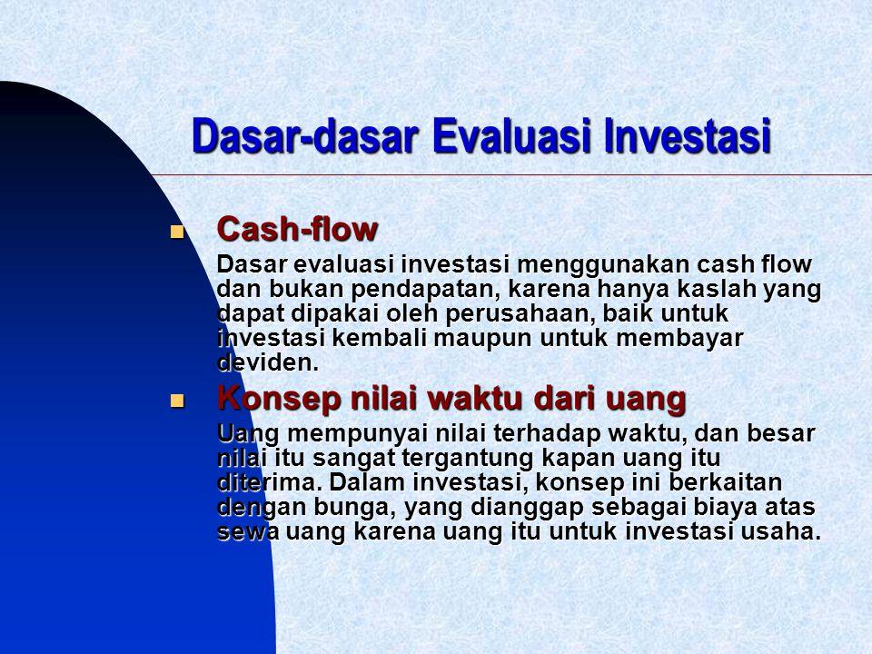 Dasar-dasar Evaluasi Investasi