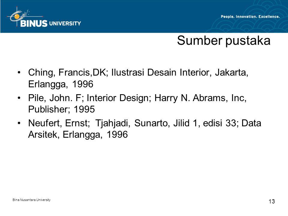 Sumber pustaka Ching, Francis,DK; Ilustrasi Desain Interior, Jakarta, Erlangga, 1996.