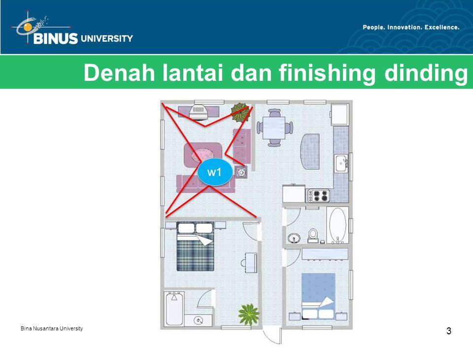 Denah lantai dan finishing dinding