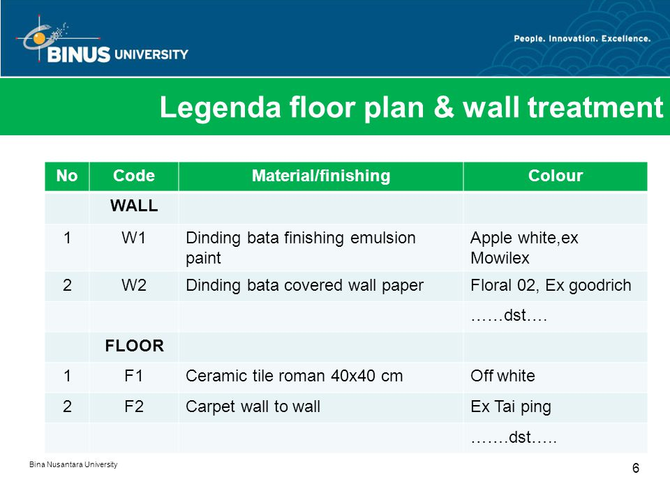 Legenda floor plan & wall treatment