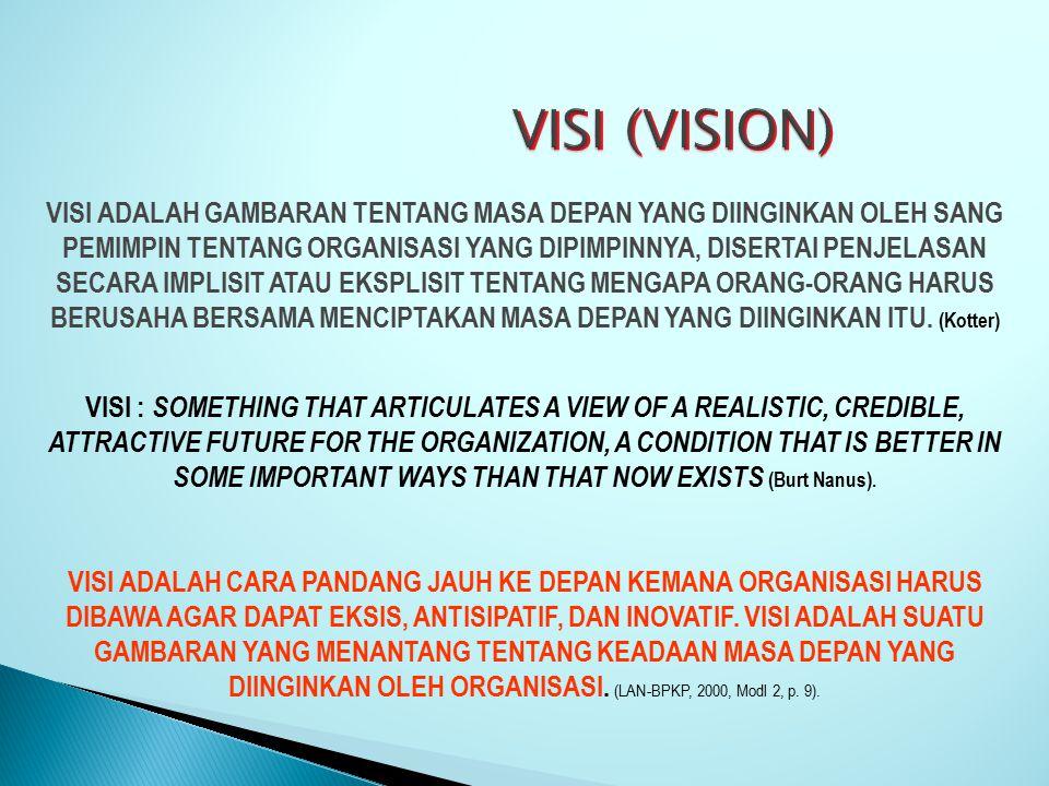 VISI (VISION)
