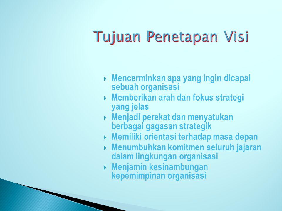 Tujuan Penetapan Visi Mencerminkan apa yang ingin dicapai sebuah organisasi. Memberikan arah dan fokus strategi yang jelas.