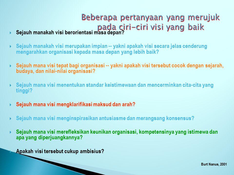 Beberapa pertanyaan yang merujuk pada ciri-ciri visi yang baik
