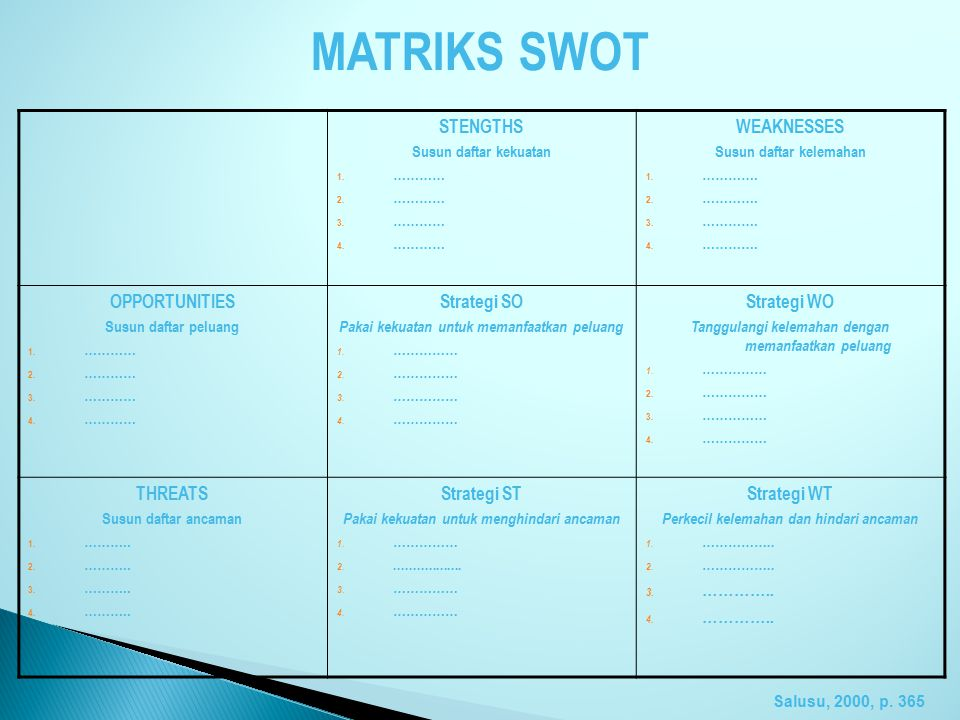 MATRIKS SWOT STENGTHS WEAKNESSES OPPORTUNITIES Strategi SO Strategi WO
