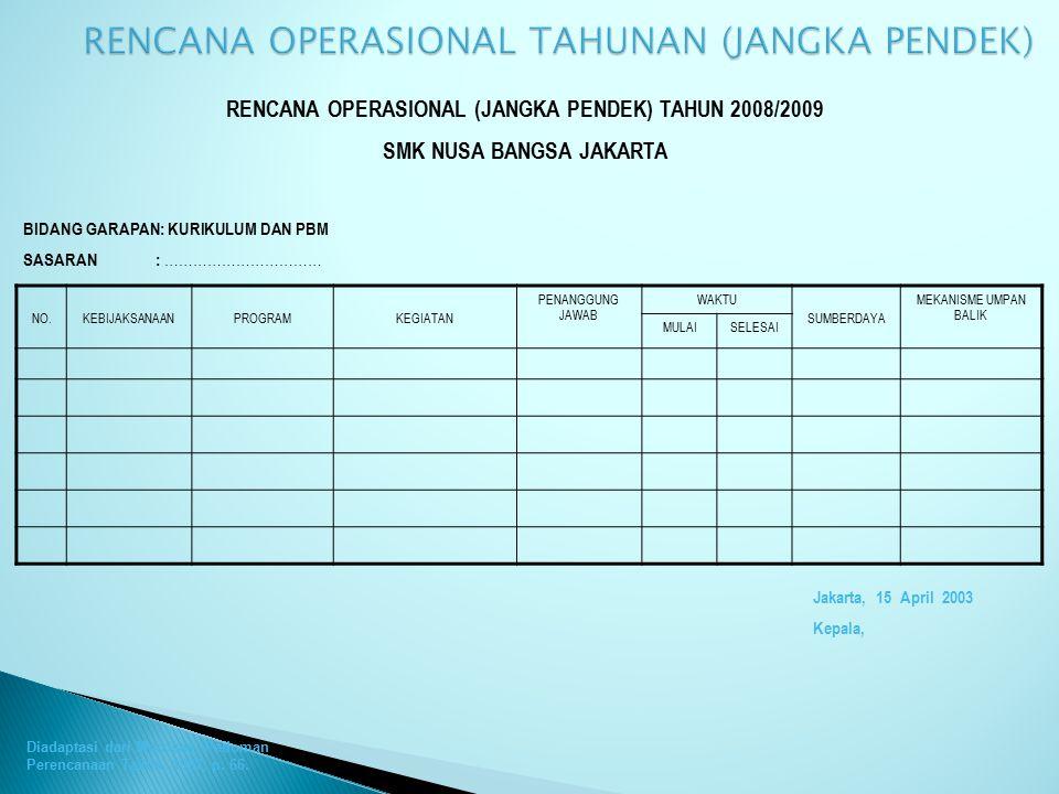 RENCANA OPERASIONAL TAHUNAN (JANGKA PENDEK)