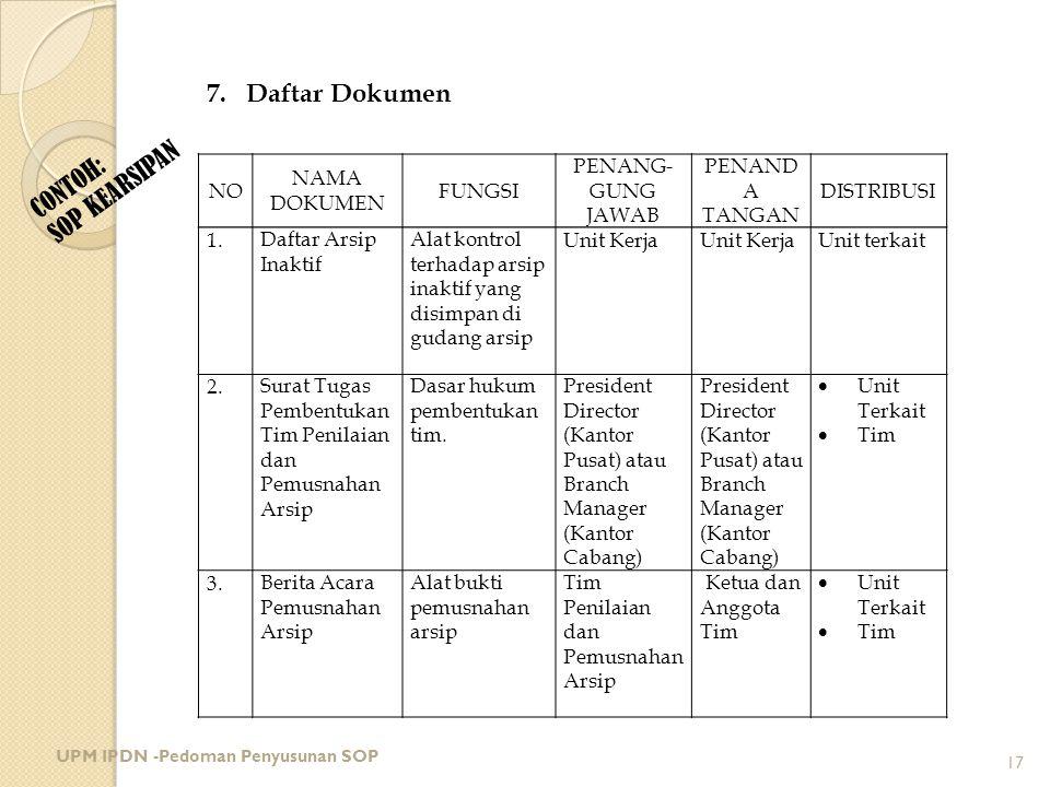 Daftar Dokumen SOP KEARSIPAN CONTOH: NO NAMA DOKUMEN FUNGSI