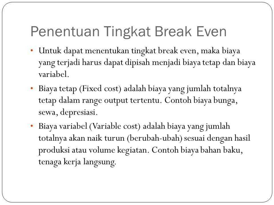 Penentuan Tingkat Break Even