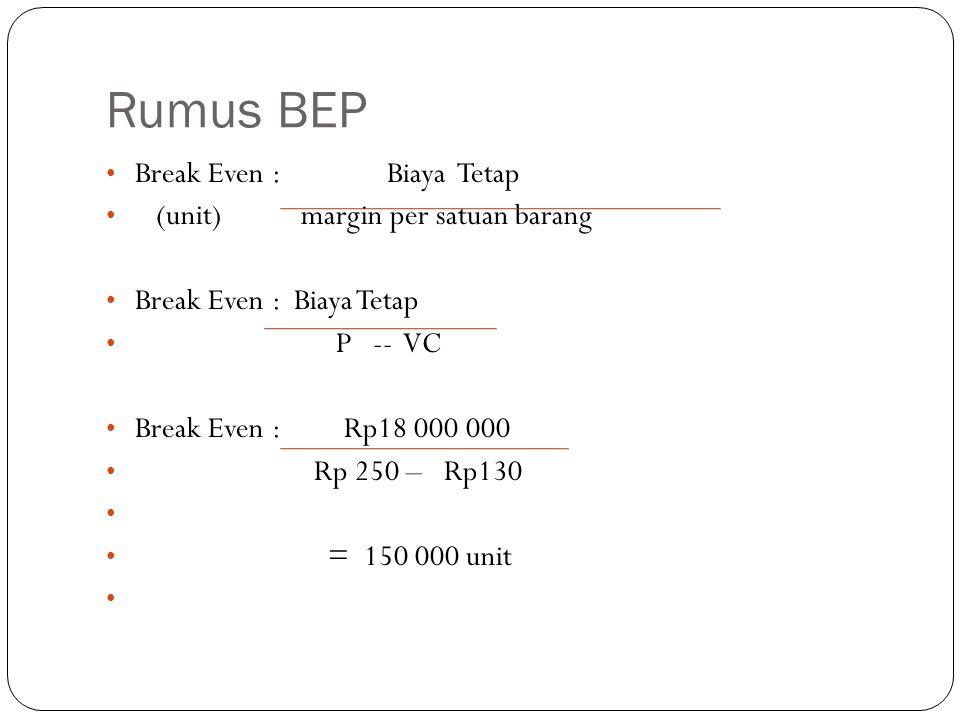 Rumus BEP Break Even : Biaya Tetap (unit) margin per satuan barang
