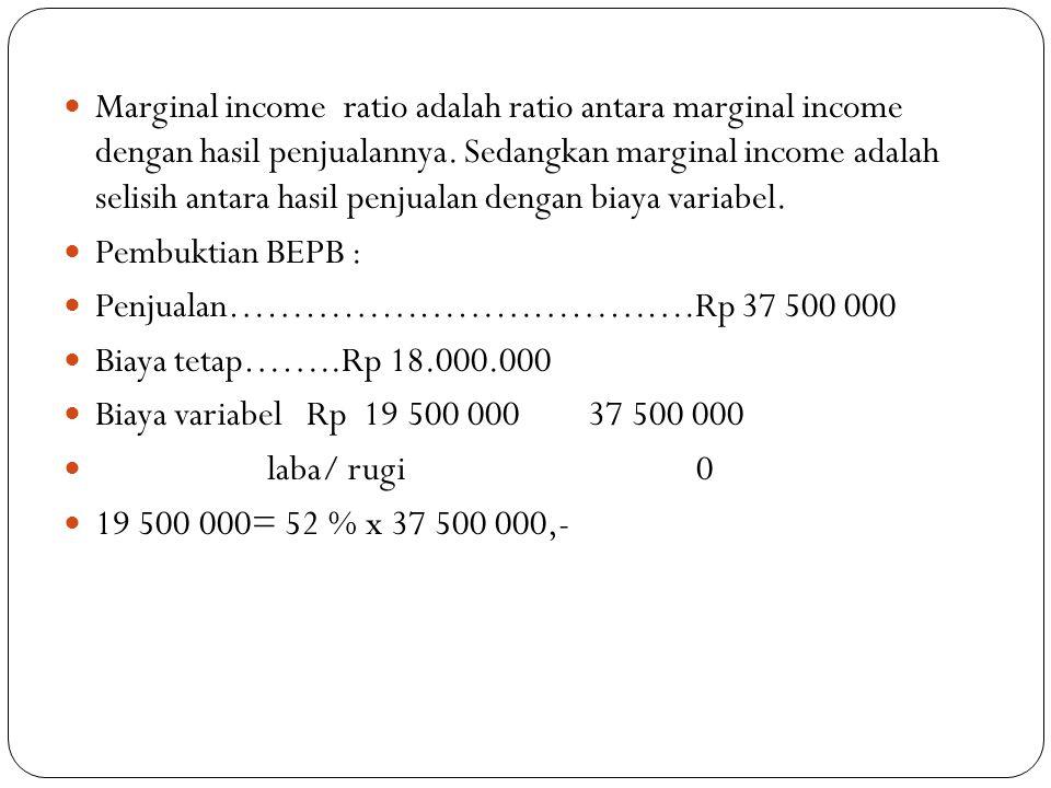Marginal income ratio adalah ratio antara marginal income dengan hasil penjualannya. Sedangkan marginal income adalah selisih antara hasil penjualan dengan biaya variabel.