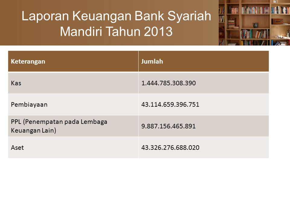 Laporan Keuangan Bank Syariah Mandiri Tahun 2013