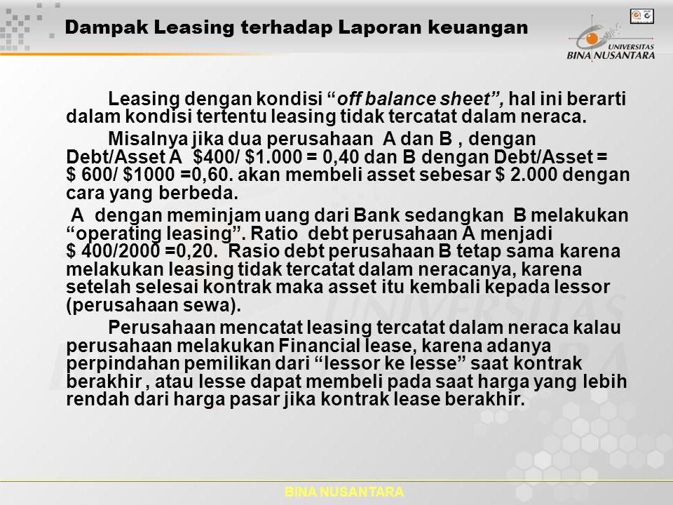 Dampak Leasing terhadap Laporan keuangan