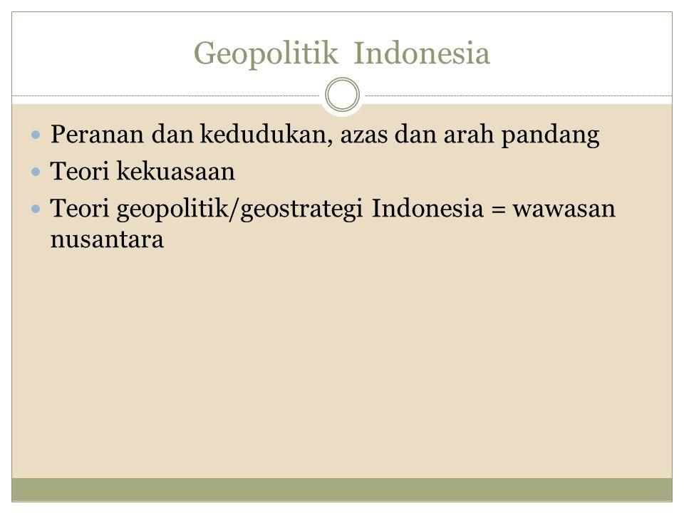 Geopolitik Indonesia Peranan dan kedudukan, azas dan arah pandang