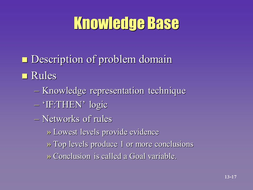 Knowledge Base Description of problem domain Rules