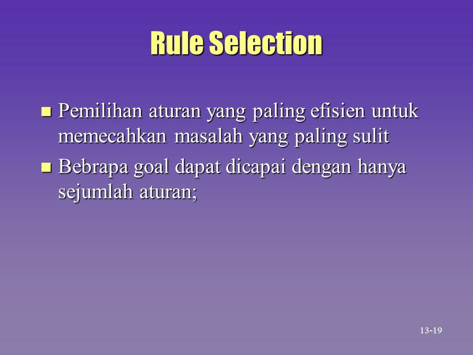 Rule Selection Pemilihan aturan yang paling efisien untuk memecahkan masalah yang paling sulit.