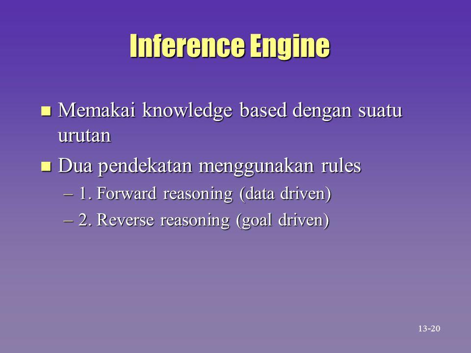 Inference Engine Memakai knowledge based dengan suatu urutan
