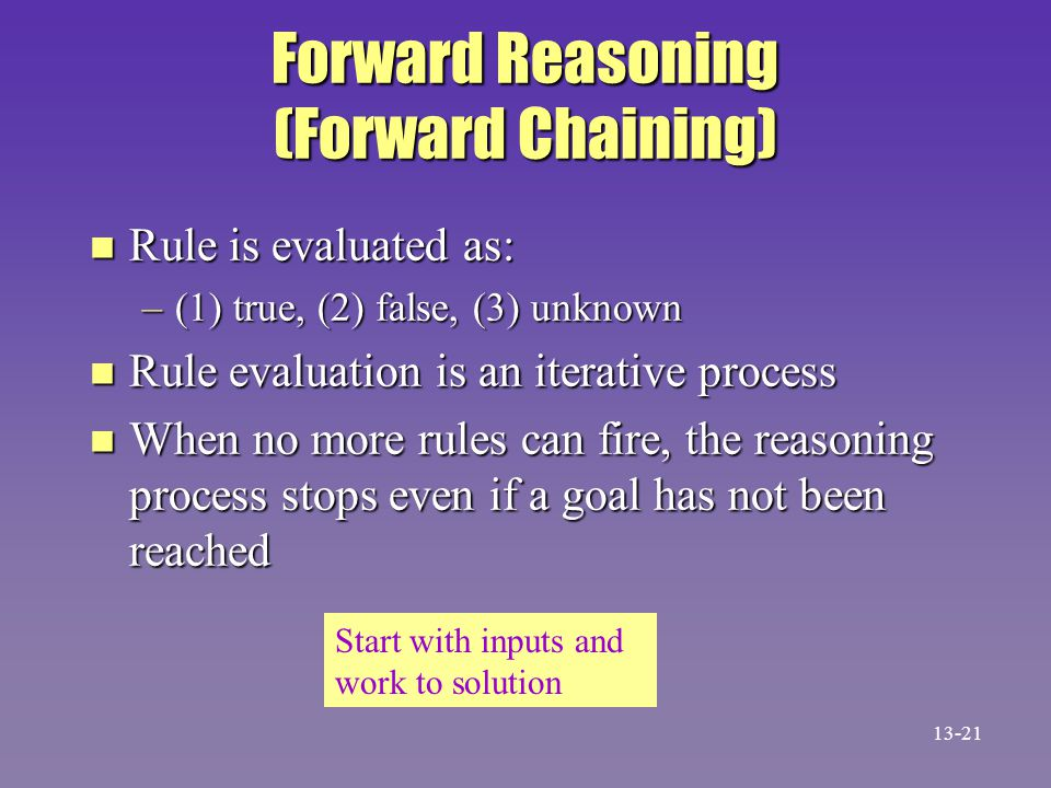 Forward Reasoning (Forward Chaining)