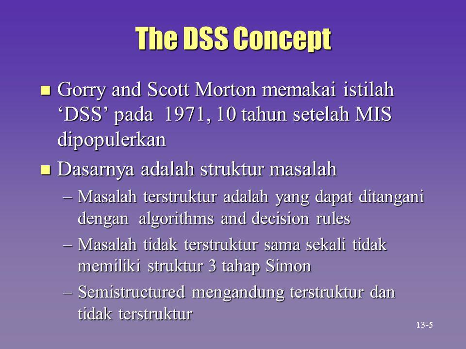 The DSS Concept Gorry and Scott Morton memakai istilah 'DSS' pada 1971, 10 tahun setelah MIS dipopulerkan.