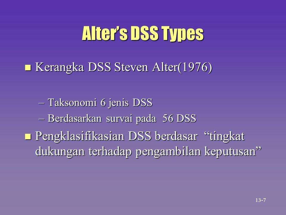 Alter's DSS Types Kerangka DSS Steven Alter(1976)