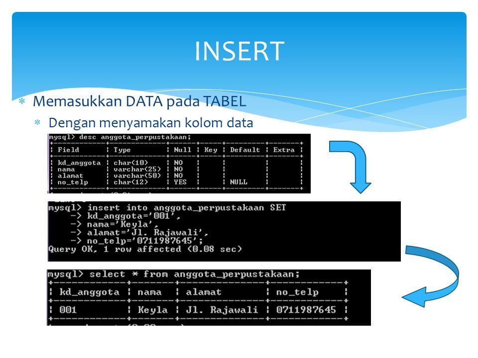 INSERT Memasukkan DATA pada TABEL Dengan menyamakan kolom data