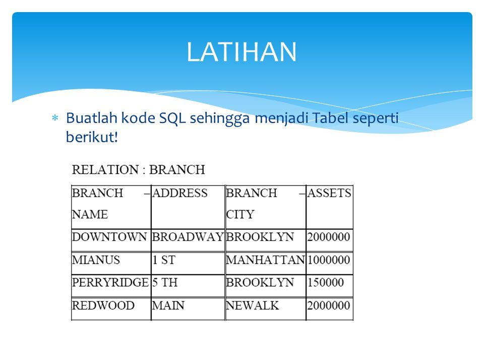 LATIHAN Buatlah kode SQL sehingga menjadi Tabel seperti berikut!