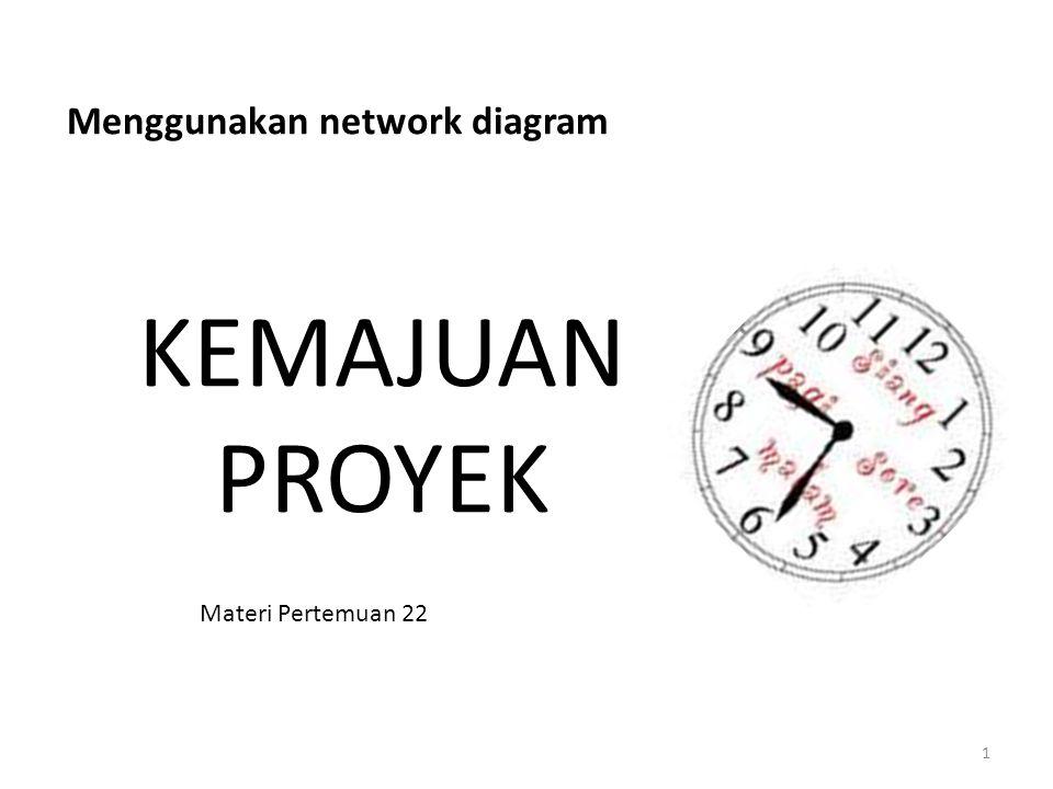 Menggunakan network diagram KEMAJUAN PROYEK