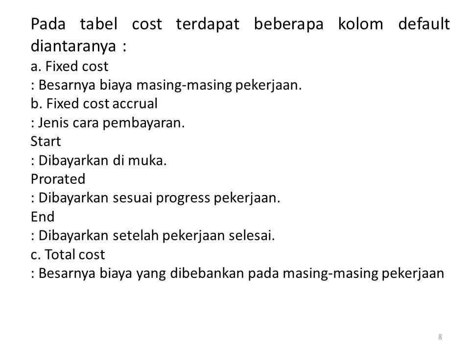 Pada tabel cost terdapat beberapa kolom default diantaranya :