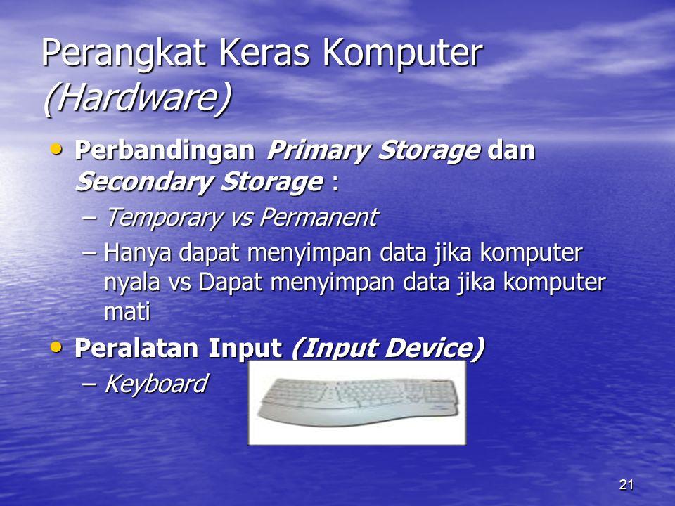 Perangkat Keras Komputer (Hardware)