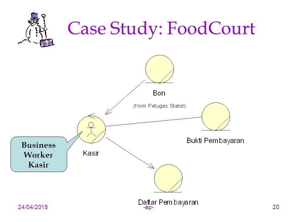 Case Study: FoodCourt Business Worker Kasir 14/04/2017 -ap-
