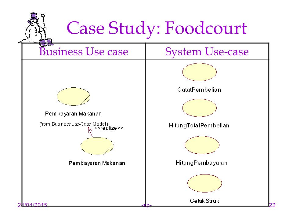 Case Study: Foodcourt Business Use case System Use-case 14/04/2017