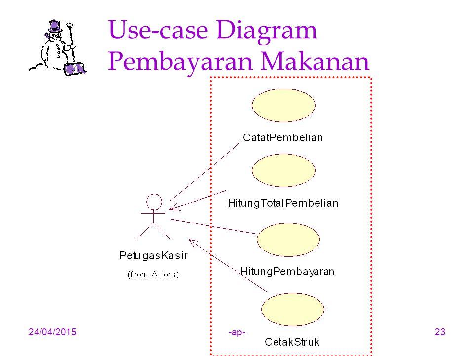 Use-case Diagram Pembayaran Makanan