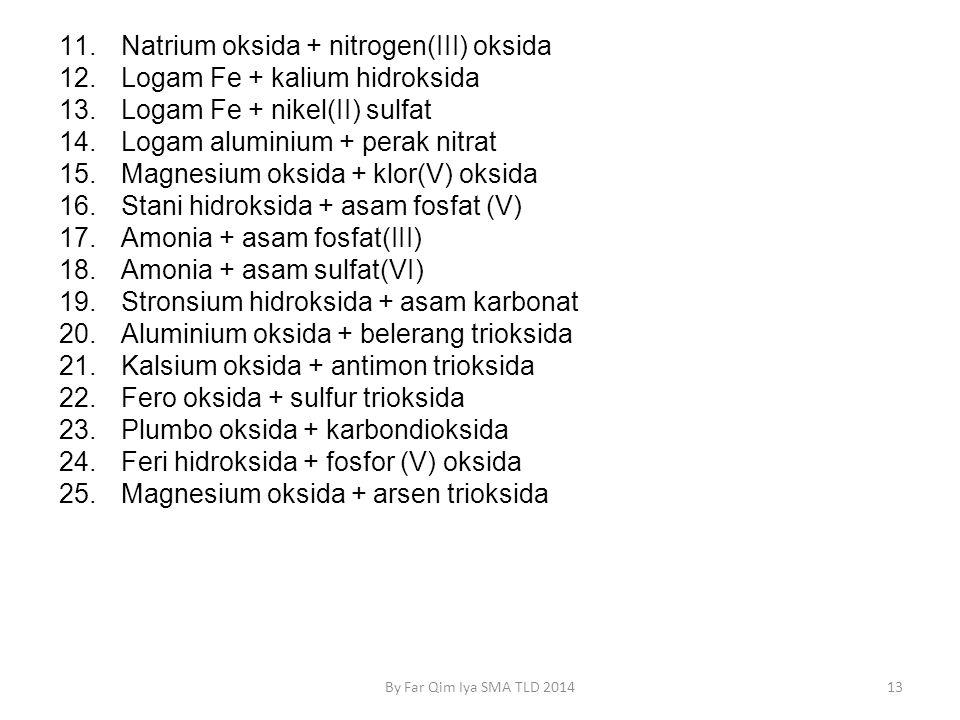 Natrium oksida + nitrogen(III) oksida Logam Fe + kalium hidroksida