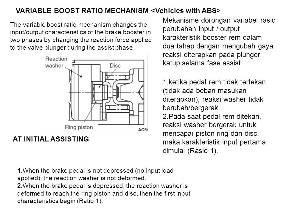 VARIABLE BOOST RATIO MECHANISM <Vehicles with ABS>