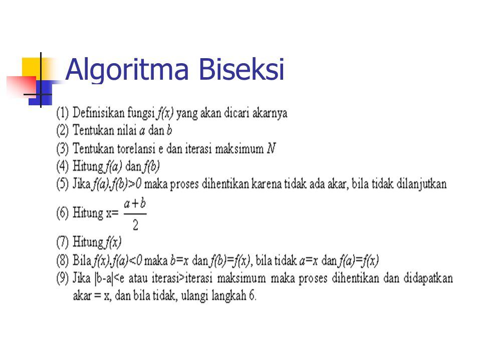 Algoritma Biseksi