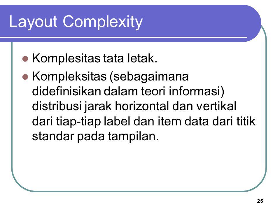 Layout Complexity Komplesitas tata letak.