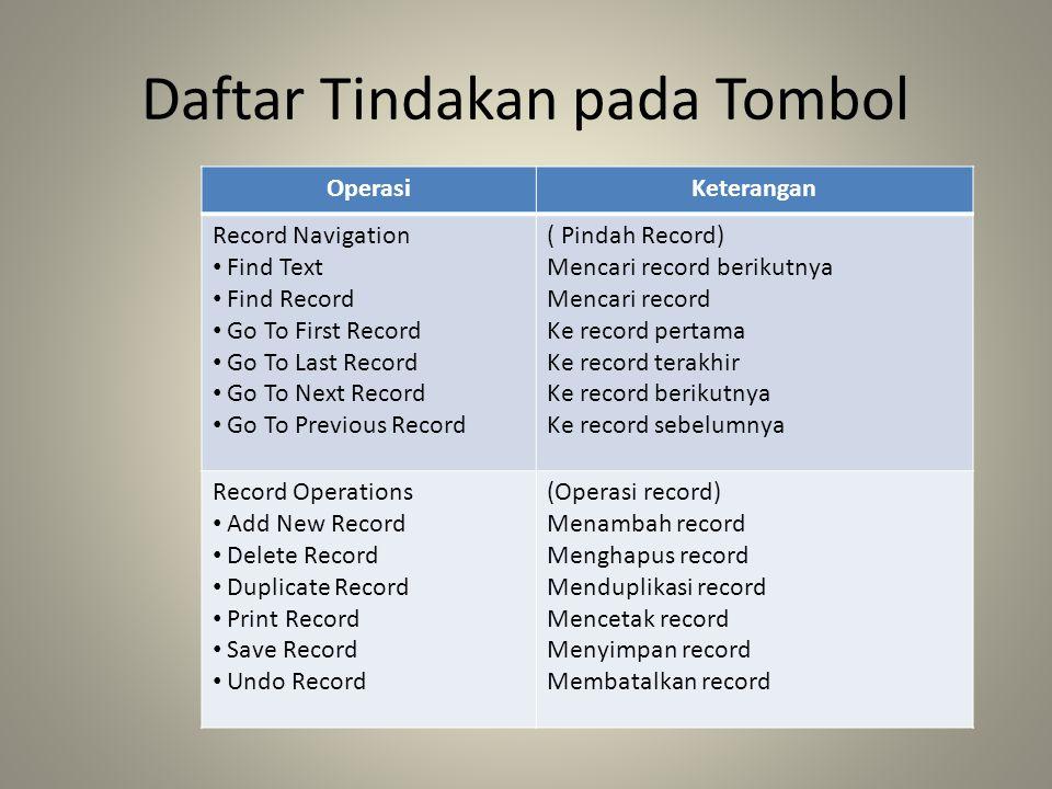 Daftar Tindakan pada Tombol