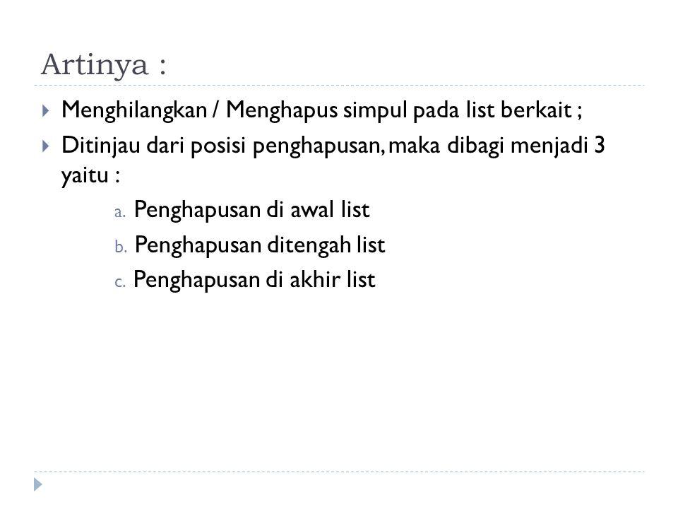 Artinya : Menghilangkan / Menghapus simpul pada list berkait ;