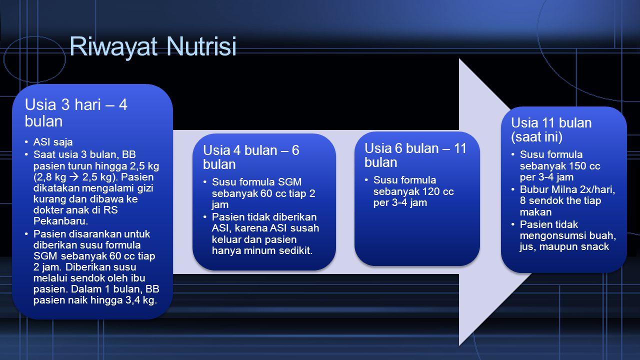 Riwayat Nutrisi Usia 3 hari – 4 bulan Usia 11 bulan (saat ini)
