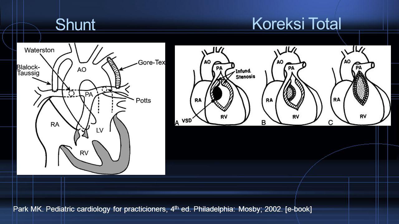 Shunt Koreksi Total. Park MK. Pediatric cardiology for practicioners, 4th ed.