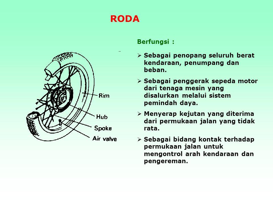 RODA Berfungsi : Sebagai penopang seluruh berat kendaraan, penumpang dan beban.