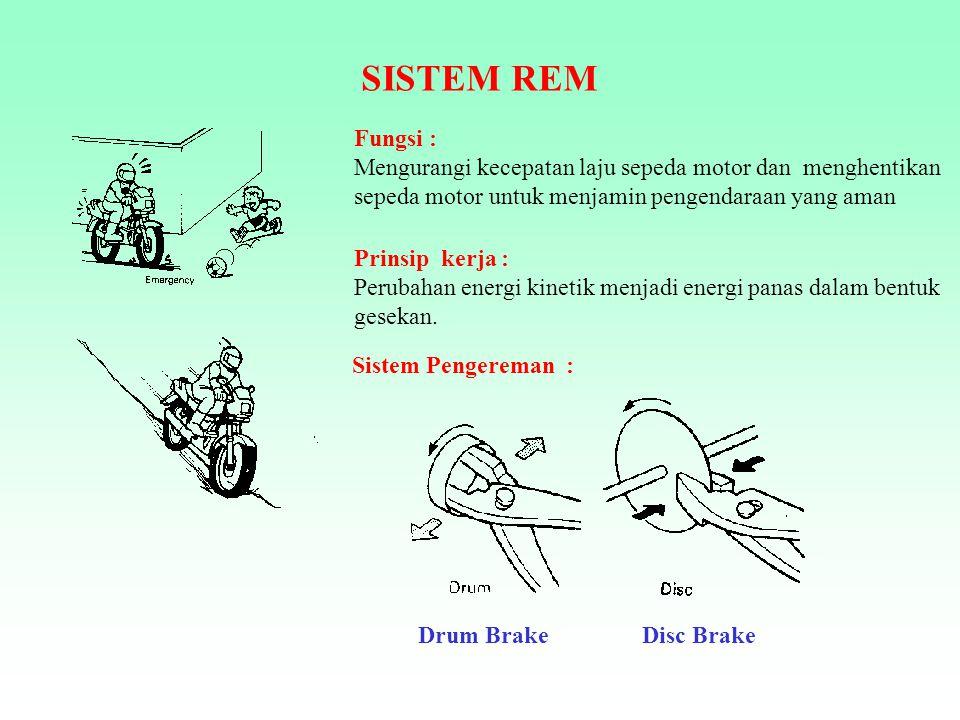SISTEM REM Fungsi : Mengurangi kecepatan laju sepeda motor dan menghentikan sepeda motor untuk menjamin pengendaraan yang aman.