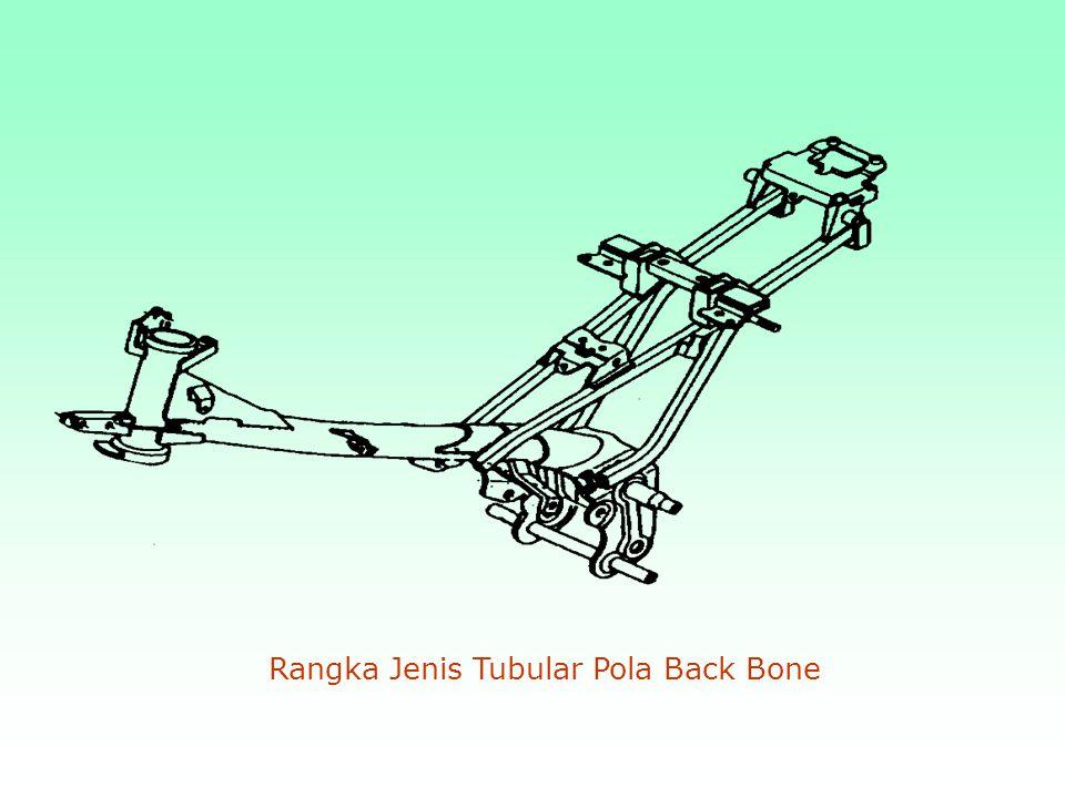 Rangka Jenis Tubular Pola Back Bone