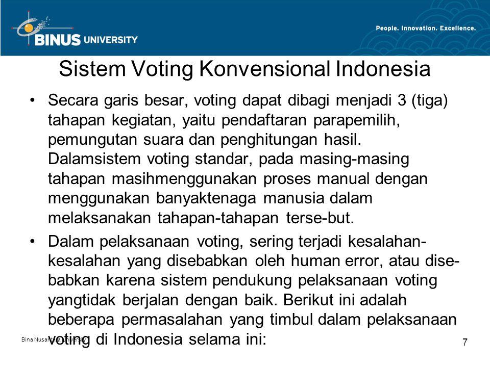 Sistem Voting Konvensional Indonesia