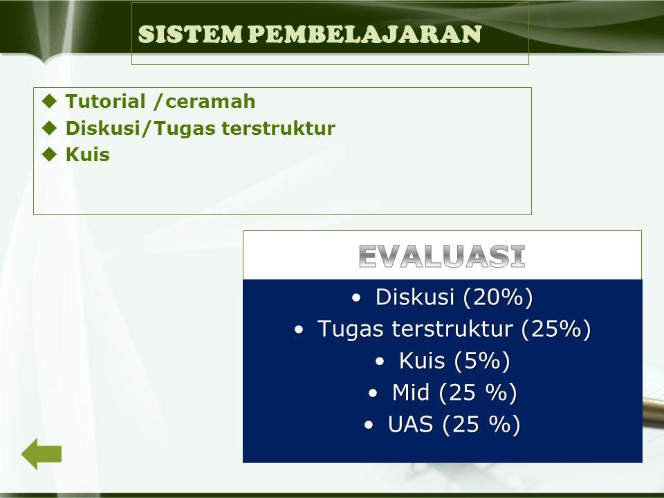 EVALUASI SISTEM PEMBELAJARAN Diskusi (20%) Tugas terstruktur (25%)