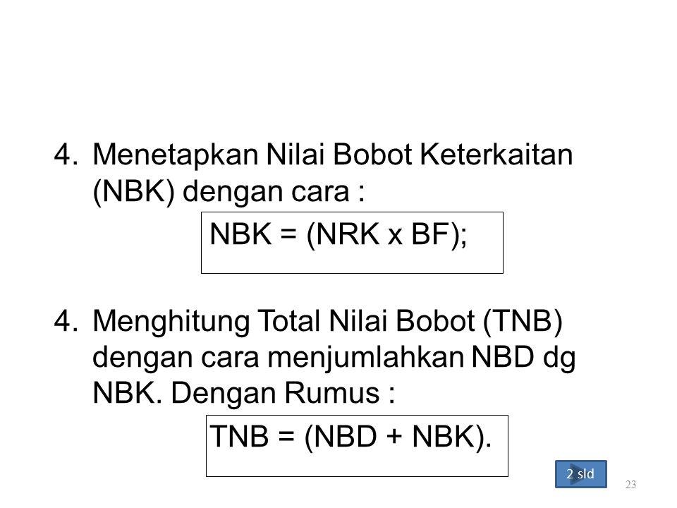 Menetapkan Nilai Bobot Keterkaitan (NBK) dengan cara :