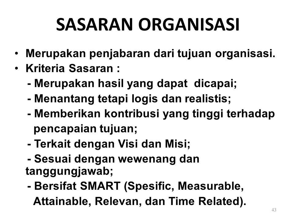 SASARAN ORGANISASI Merupakan penjabaran dari tujuan organisasi.