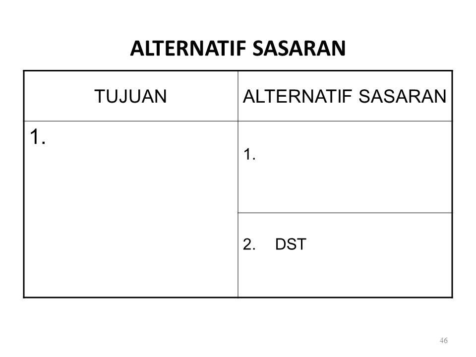 ALTERNATIF SASARAN TUJUAN ALTERNATIF SASARAN 1. DST