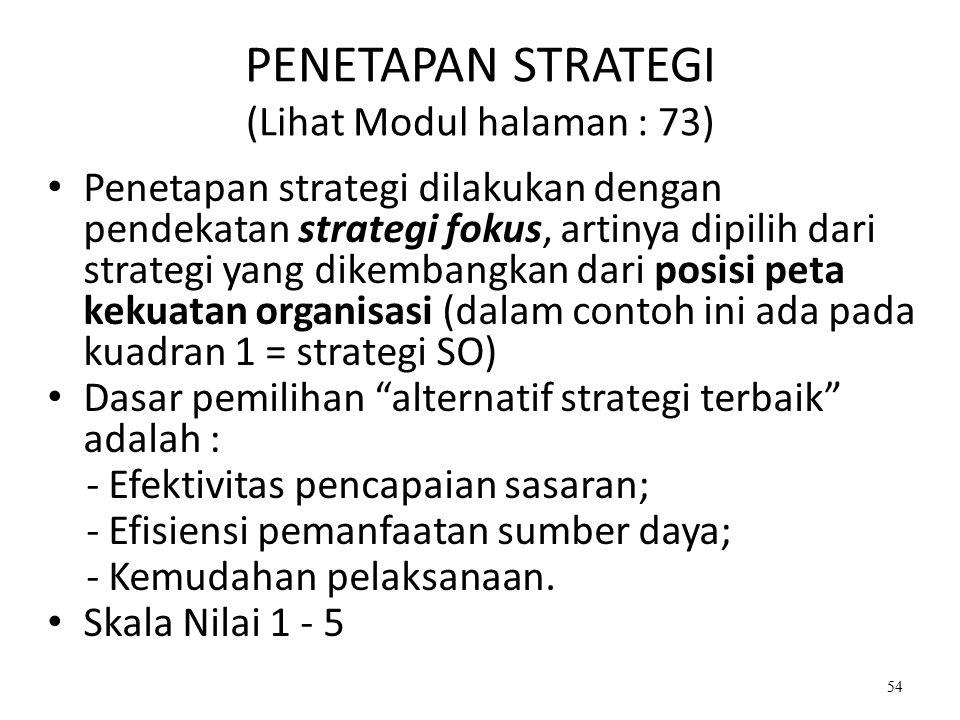 PENETAPAN STRATEGI (Lihat Modul halaman : 73)